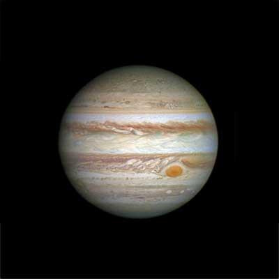 Jupiter Transit and how is Jupiter Transit important in Prospect of